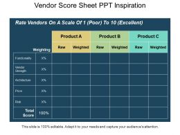 Vendor Score Sheet Ppt Inspiration