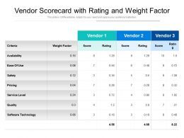 Vendor Scorecard With Rating And Weight Factor