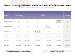 Vendor Scoring Evaluation Matrix For Service Quality Assessment