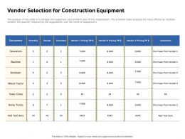 Vendor Selection For Construction Equipment Backhoe Ppt Powerpoint Presentation Ideas File Formats