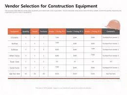 Vendor Selection For Construction Equipment Excavators Ppt Powerpoint Presentation Infographics Template