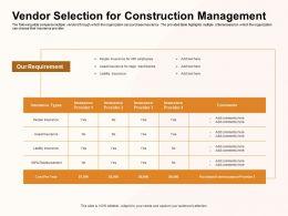 Vendor Selection For Construction Management Comments Ppt Powerpoint Presentation Ideas Show