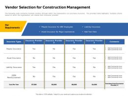 Vendor Selection For Construction Management Provider Year Ppt Powerpoint Presentation Infographics