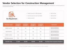 Vendor Selection For Construction Management Reimbursement Ppt Powerpoint Presentation Outline Professional