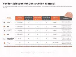 Vendor Selection For Construction Material Aggregates Steel Ppt Powerpoint Presentation Portfolio Graphics