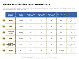 Vendor Selection For Construction Material Per Piece Ppt Powerpoint Presentation Samples