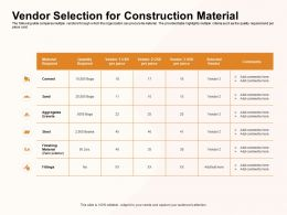 Vendor Selection For Construction Material Selected Ppt Powerpoint Presentation File Design Ideas