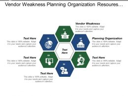 Vendor Weakness Planning Organization Resources Planning Capacity Planning