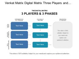 Venkat Matrix Digital Matrix Three Players And Three Phases