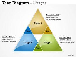Venn 3 Stages 19