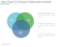 Venn Chart For Process Collaboration Analysis Ppt Background Graphics