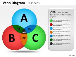 Venn Diagram 2 and 3 Pieces ppt Templales 17