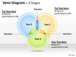 Venn Diagram 3 Stages 15