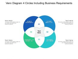 Venn Diagram 4 Circles Including Business Requirements