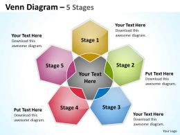Venn Diagram 5 Stages 7