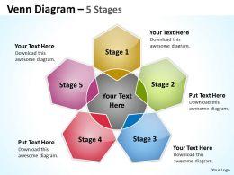 venn_diagram_5_stages_7_Slide01