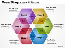 Venn Diagram 6 Stages1 6