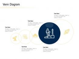 Venn Diagram Convertible Securities Funding Pitch Deck Ppt Powerpoint Presentation Show Outline