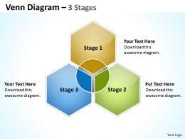 venn_diagram_flow_18_Slide01