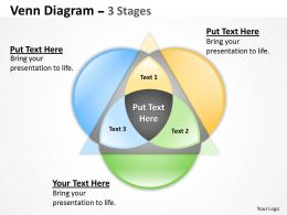 Venn Diagram flow 3 Stages 20