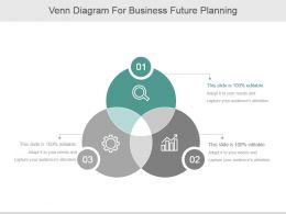 Venn Diagram For Business Future Planning