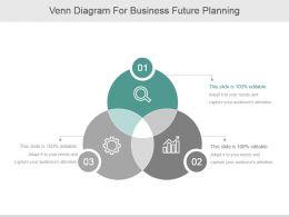 Venn Diagram For Business Future Planning