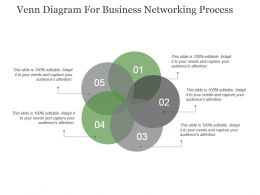 Venn Diagram For Business Networking Process Powerpoint Slide Introduction
