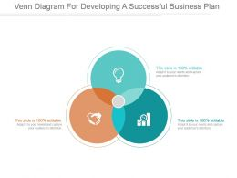 Venn Diagram For Developing A Successful Business Plan Ppt Slide Design