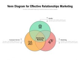 Venn Diagram For Effective Relationships Marketing