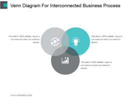 Venn Diagram For Interconnected Business Process Ppt Diagrams