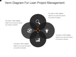 Venn Diagram For Lean Project Management Powerpoint Slide Show