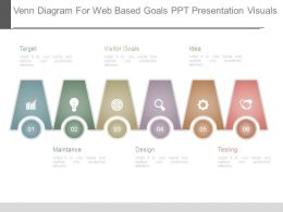 Venn Diagram For Web Based Goals Ppt Presentation Visuals