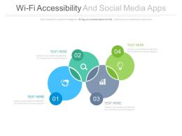 Venn Diagram For Wifi Accessibility And Social Media Communication Powerpoint Slides