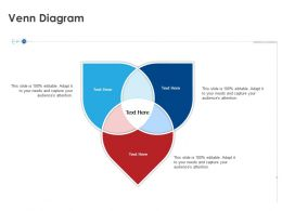 Venn Diagram R428 Ppt Powerpoint Presentation File Ideas