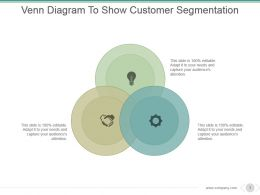 Venn Diagram To Show Customer Segmentation Powerpoint Slide Templates Download