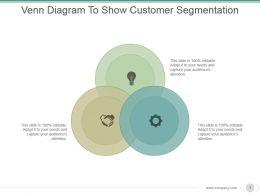 Venn Diagram To Show Customer Segmentation Powerpoint Slide Templates Download