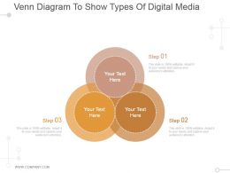 Venn Diagram To Show Types Of Digital Media Ppt Example 2015