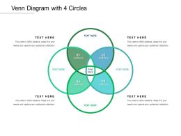Venn Diagram With 4 Circles