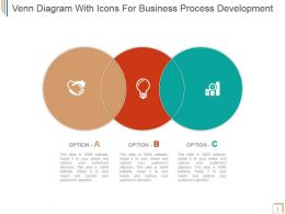 Venn Diagram With Icons For Business Process Development Ppt Slide