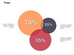 Venn Marketing And Business Development Action Plan Ppt Brochure