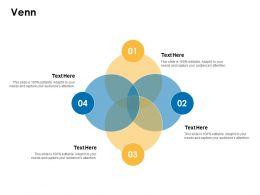 Venn Sales Planning C364 Ppt Powerpoint Presentation Layouts Visuals