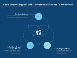 Venn Shape Diagram With 3 Investment Process To Meet Goal