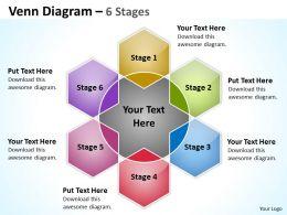 Venn Stages 4
