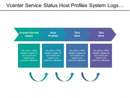 Venter Service Status Host Profiles System Logs Storage Provider