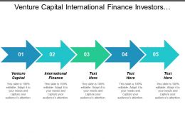 Venture Capital International Finance Investors Finance Retail Management Cpb