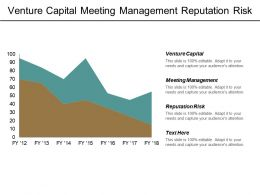 Venture Capital Meeting Management Reputation Risk Distribution Gap Cpb
