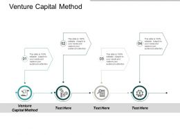 Venture Capital Method Ppt Powerpoint Presentation Professional Ideas Cpb