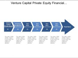 Venture Capital Private Equity Financial Management Venture Capital Cpb