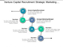 Venture Capital Recruitment Strategic Marketing Manager Corporate Risk Cpb