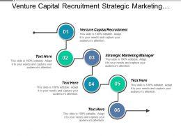 Venture Capital Recruitment Strategic Marketing Manager Corporate Risk Cpb